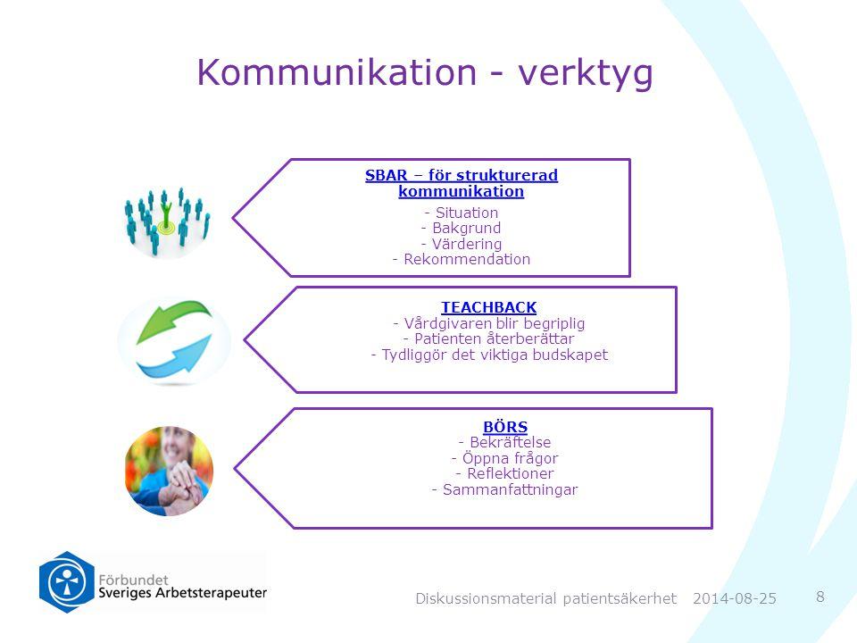 Kommunikation - verktyg SBAR – för strukturerad kommunikation - Situation - Bakgrund - Värdering - Rekommendation TEACHBACK TEACHBACK - Vårdgivaren blir begriplig - Patienten återberättar - Tydliggör det viktiga budskapet BÖRS BÖRS - Bekräftelse - Öppna frågor - Reflektioner - Sammanfattningar 8 2014-08-25Diskussionsmaterial patientsäkerhet