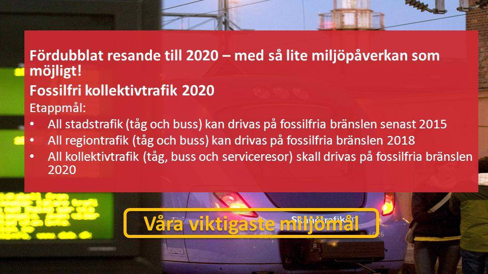 Fördubblat resande till 2020 – med så lite miljöpåverkan som möjligt! Fossilfri kollektivtrafik 2020 Etappmål: All stadstrafik (tåg och buss) kan driv