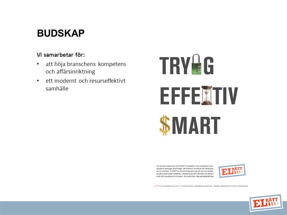 Vi samarbetar för: att höja branschens kompetens och affärsinriktning ett modernt och resurseffektivt samhälle BUDSKAP