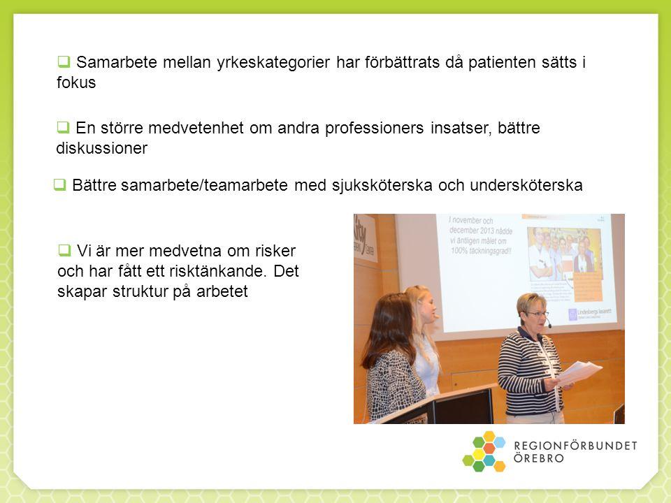  Samarbete mellan yrkeskategorier har förbättrats då patienten sätts i fokus  En större medvetenhet om andra professioners insatser, bättre diskussioner  Bättre samarbete/teamarbete med sjuksköterska och undersköterska  Vi är mer medvetna om risker och har fått ett risktänkande.