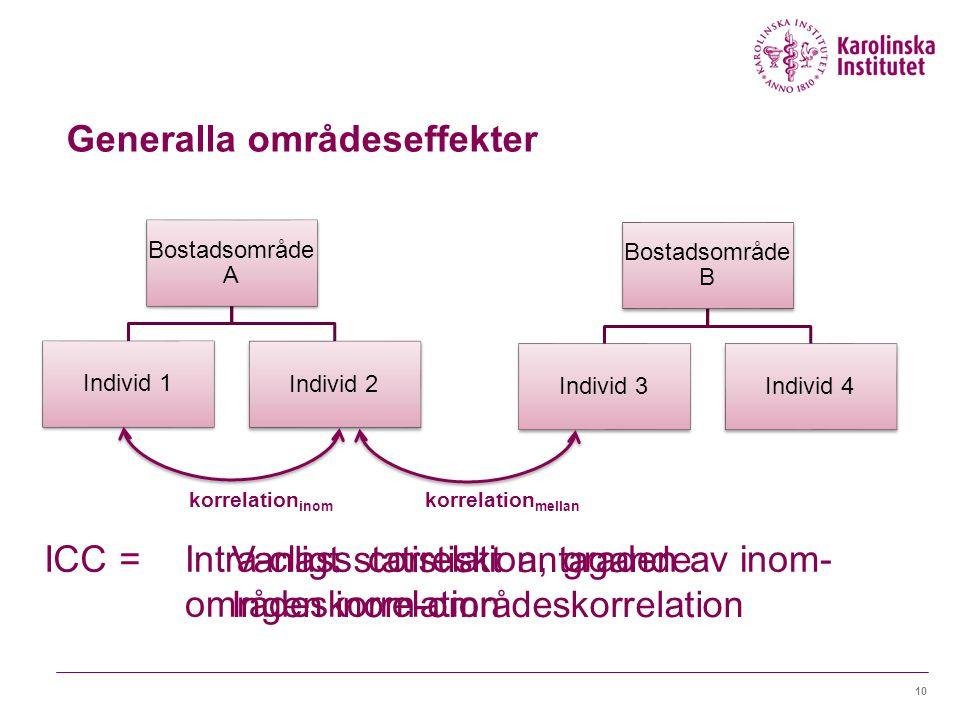 Generalla områdeseffekter 10 Bostadsområde A Individ 1 Individ 2 Bostadsområde B Individ 3Individ 4 Vanligt statistiskt antagande: Ingen inom-områdeskorrelation ICC = korrelation inom korrelation mellan Intra-class correlation, graden av inom- områdeskorrelation