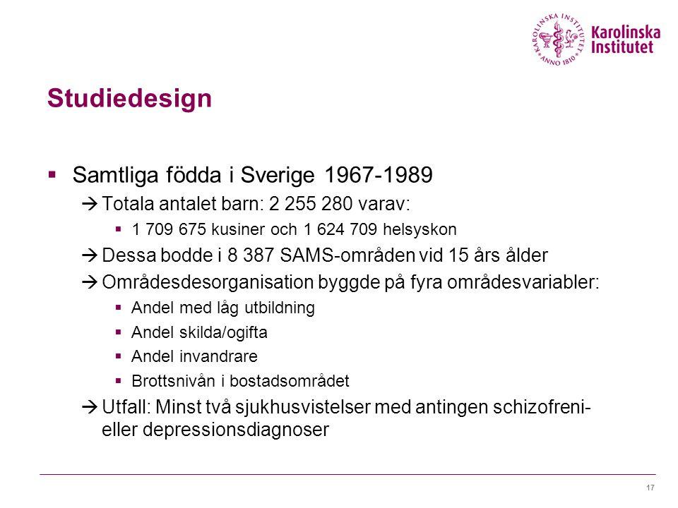 Studiedesign  Samtliga födda i Sverige 1967-1989  Totala antalet barn: 2 255 280 varav:  1 709 675 kusiner och 1 624 709 helsyskon  Dessa bodde i 8 387 SAMS-områden vid 15 års ålder  Områdesdesorganisation byggde på fyra områdesvariabler:  Andel med låg utbildning  Andel skilda/ogifta  Andel invandrare  Brottsnivån i bostadsområdet  Utfall: Minst två sjukhusvistelser med antingen schizofreni- eller depressionsdiagnoser 17