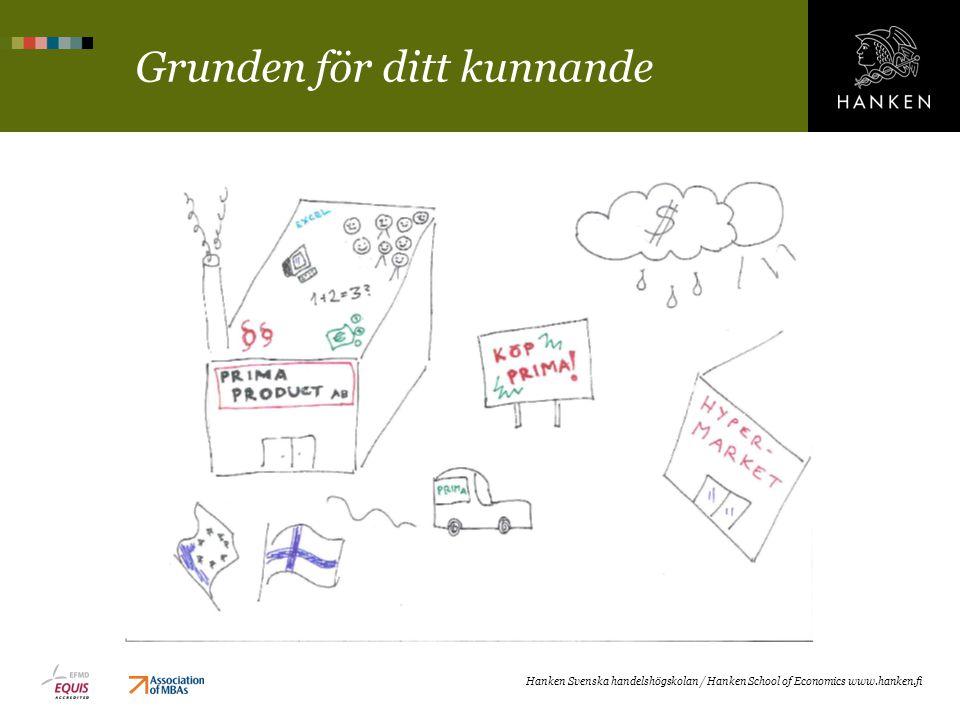 Grunden för ditt kunnande Hanken Svenska handelshögskolan / Hanken School of Economics www.hanken.fi