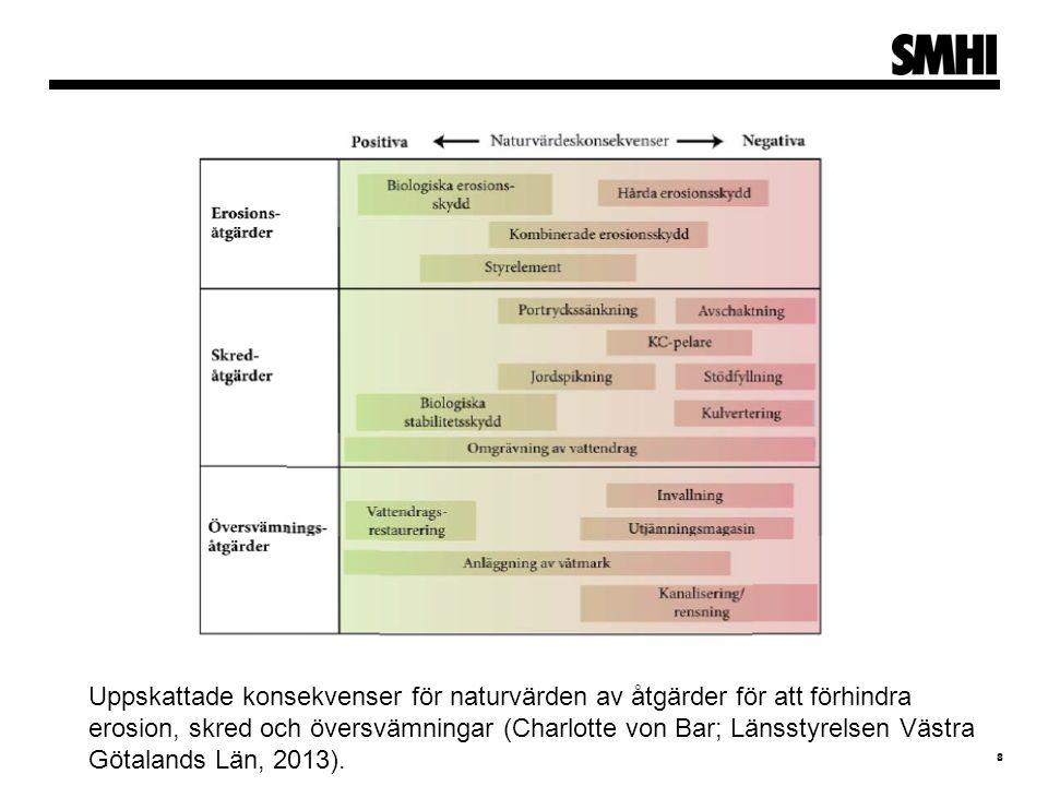 8 Uppskattade konsekvenser för naturvärden av åtgärder för att förhindra erosion, skred och översvämningar (Charlotte von Bar; Länsstyrelsen Västra Götalands Län, 2013).