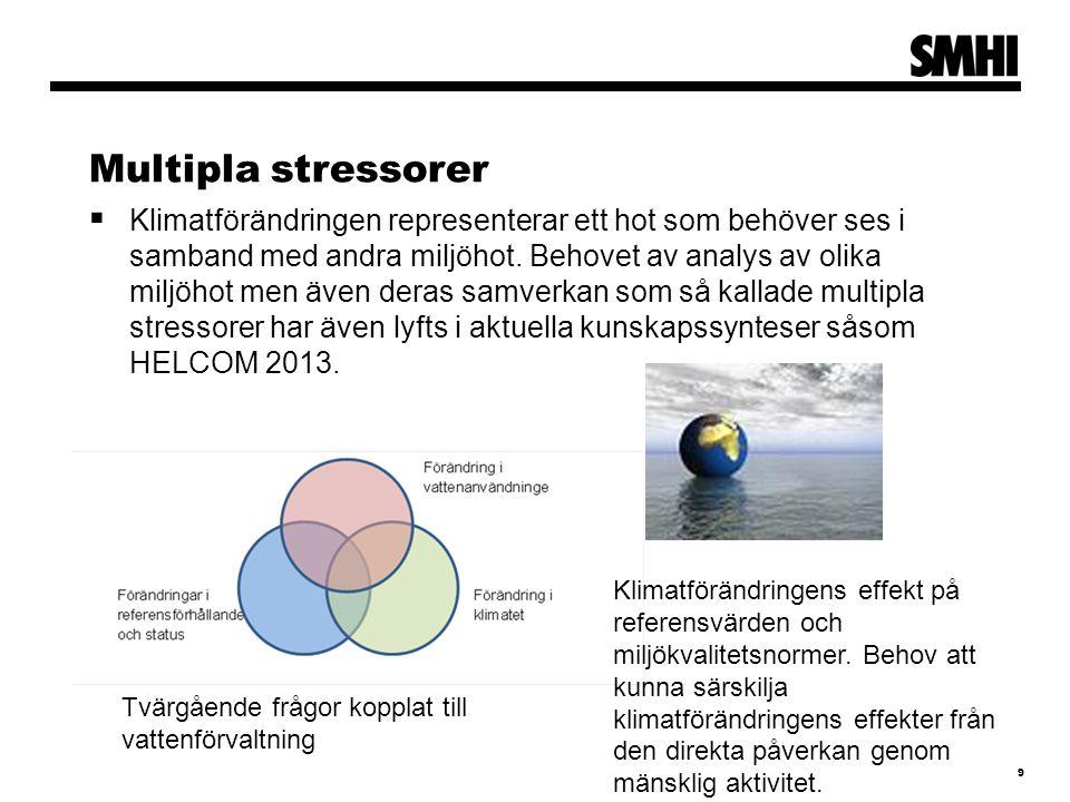 Multipla stressorer  Klimatförändringen representerar ett hot som behöver ses i samband med andra miljöhot.