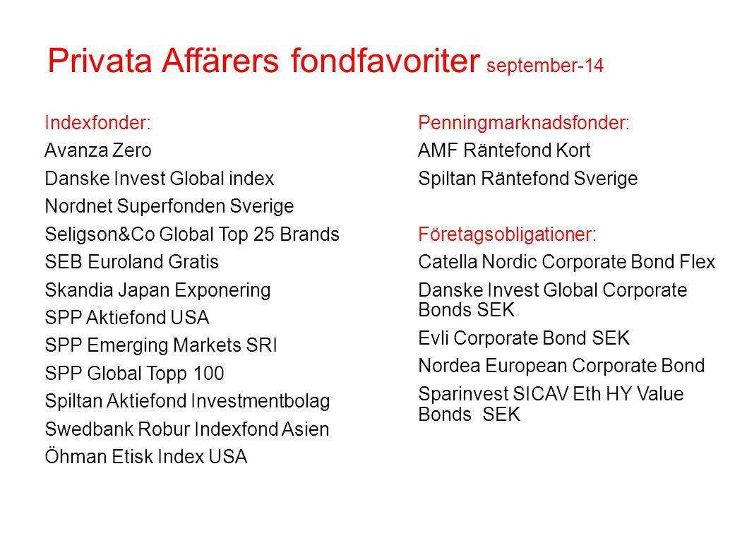 Privata Affärers fondfavoriter september-14 Indexfonder: Avanza Zero Danske Invest Global index Nordnet Superfonden Sverige Seligson&Co Global Top 25