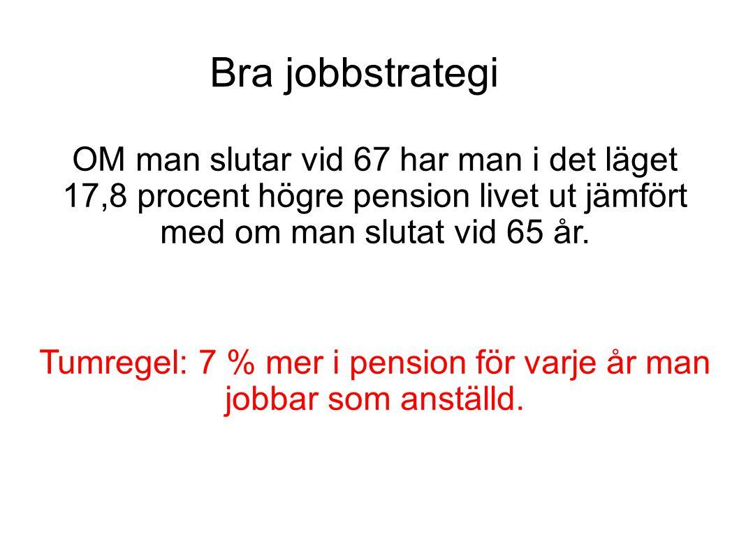 Bra jobbstrategi OM man slutar vid 67 har man i det läget 17,8 procent högre pension livet ut jämfört med om man slutat vid 65 år. Tumregel: 7 % mer i