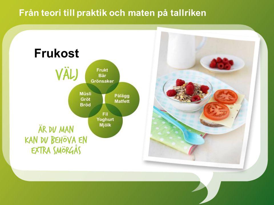 Frukost Från teori till praktik och maten på tallriken