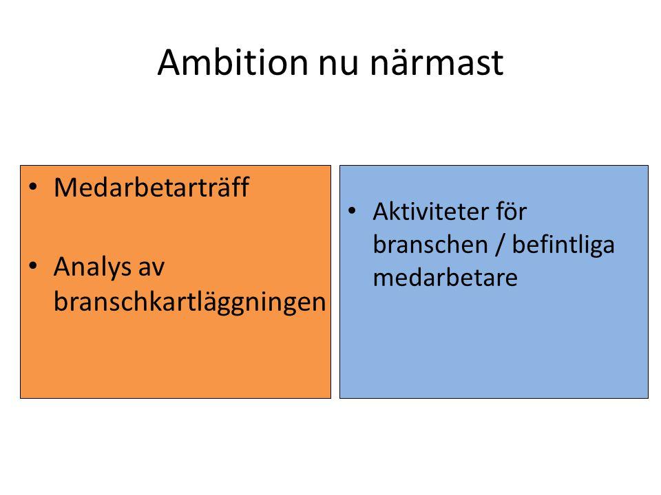 Ambition nu närmast Medarbetarträff Analys av branschkartläggningen Aktiviteter för branschen / befintliga medarbetare