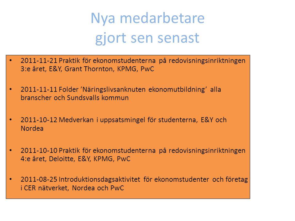 Publikationer Gidhagen, M.och Gebert Persson, S.