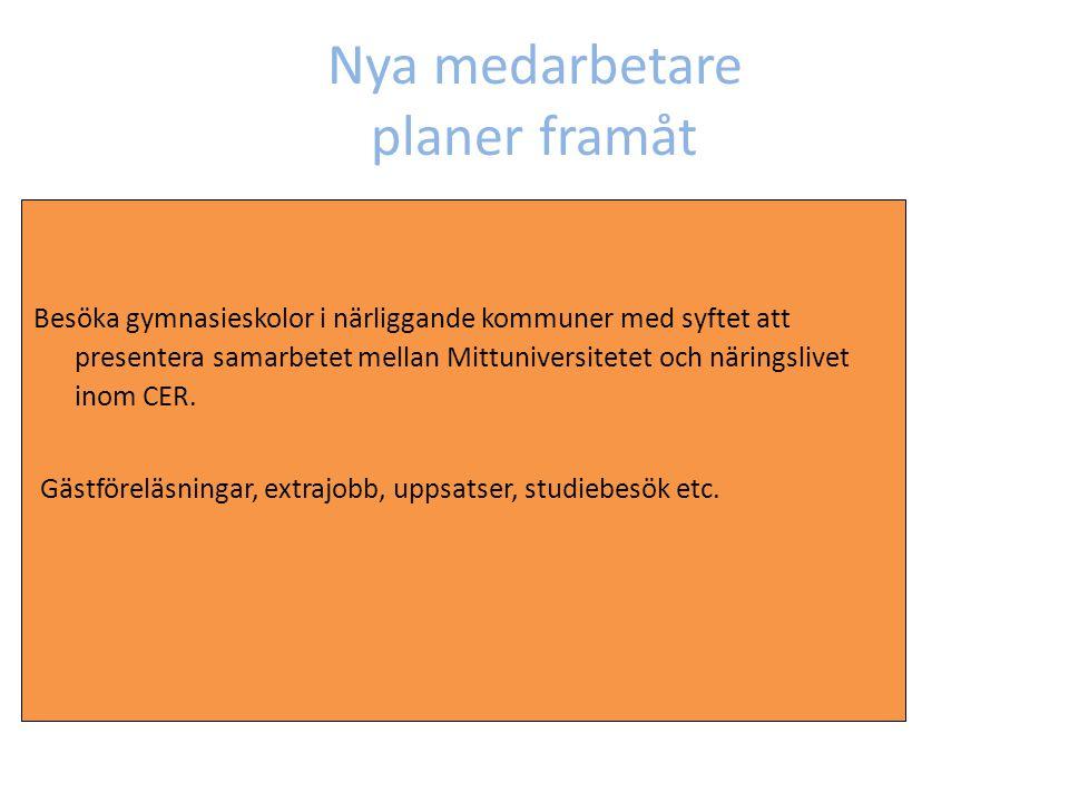 Konferensbidrag Nilsson, A.och Öhman, P.