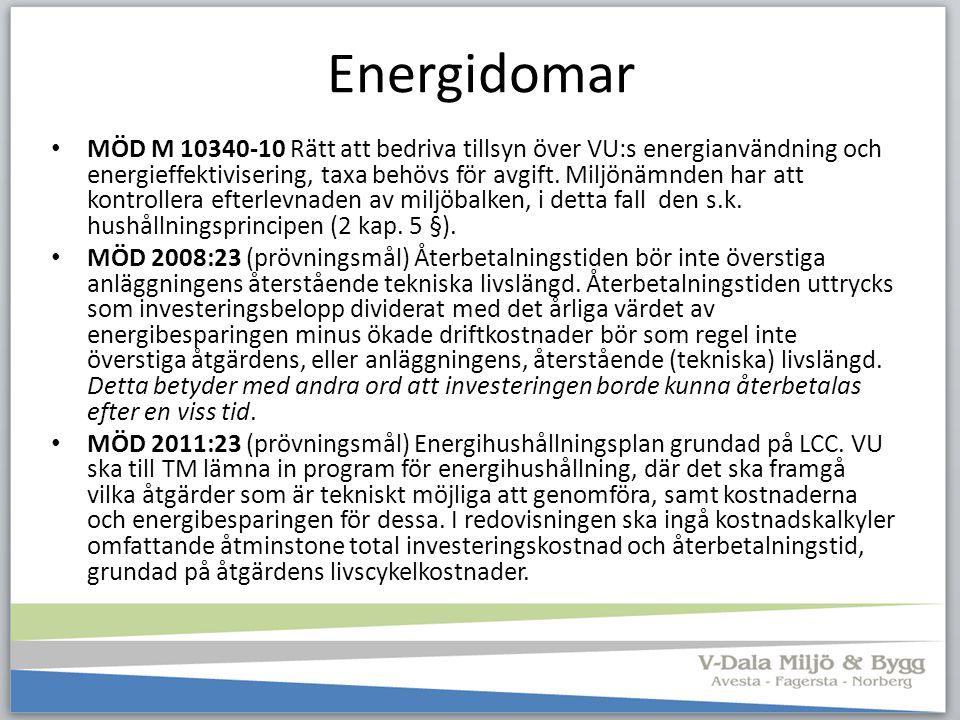 Energidomar MÖD M 10340-10 Rätt att bedriva tillsyn över VU:s energianvändning och energieffektivisering, taxa behövs för avgift. Miljönämnden har att