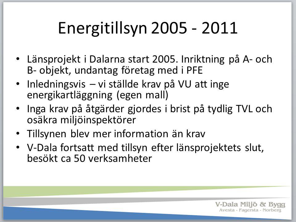 Energitillsyn 2005 - 2011 Länsprojekt i Dalarna start 2005. Inriktning på A- och B- objekt, undantag företag med i PFE Inledningsvis – vi ställde krav