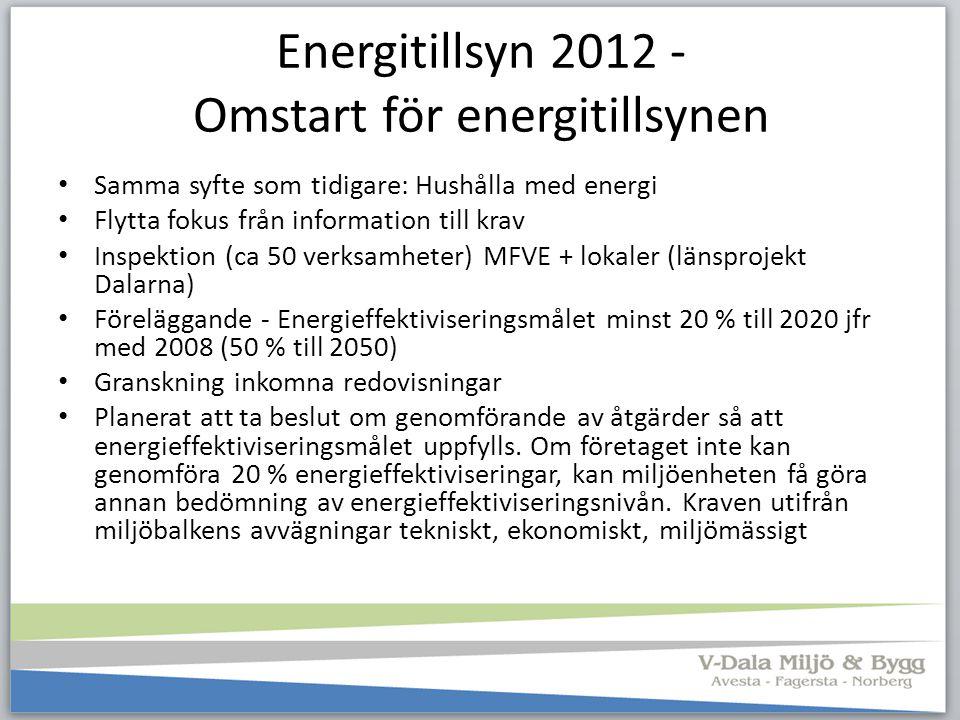 Energitillsyn 2012 - Omstart för energitillsynen Samma syfte som tidigare: Hushålla med energi Flytta fokus från information till krav Inspektion (ca