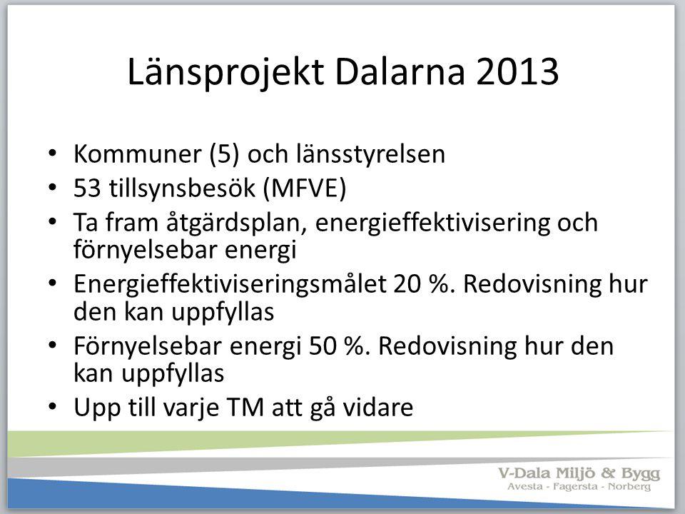 Länsprojekt Dalarna 2013 Kommuner (5) och länsstyrelsen 53 tillsynsbesök (MFVE) Ta fram åtgärdsplan, energieffektivisering och förnyelsebar energi Ene