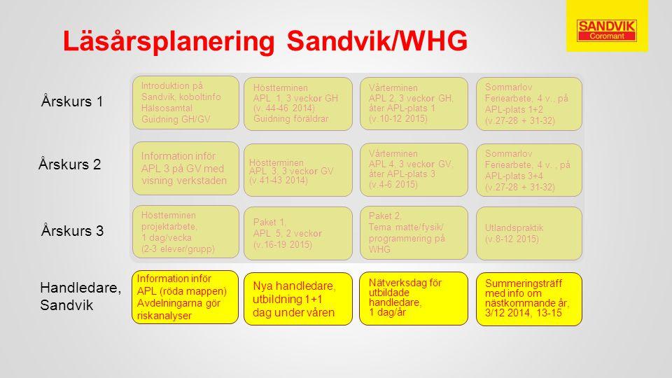 Läsårsplanering Sandvik/WHG Introduktion på Sandvik, koboltinfo Hälsosamtal Guidning GH/GV Höstterminen APL 1, 3 veckor GH (v. 44-46 2014) Guidning fö