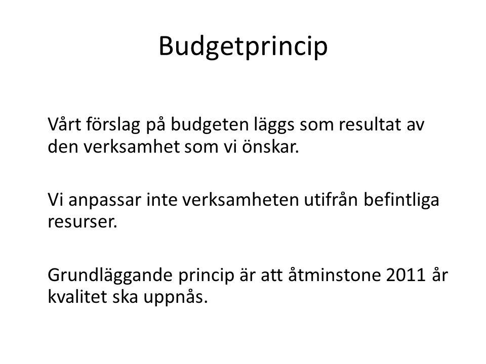 Budgetprincip Vårt förslag på budgeten läggs som resultat av den verksamhet som vi önskar. Vi anpassar inte verksamheten utifrån befintliga resurser.