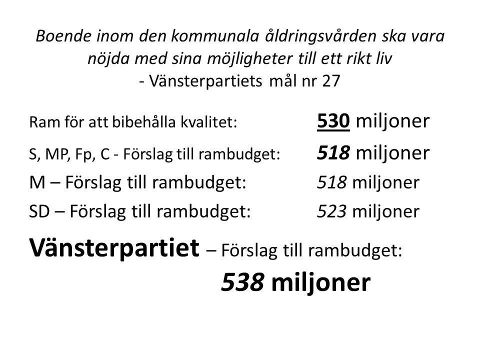 Boende inom den kommunala åldringsvården ska vara nöjda med sina möjligheter till ett rikt liv - Vänsterpartiets mål nr 27 Ram för att bibehålla kvalitet: 530 miljoner S, MP, Fp, C - Förslag till rambudget: 518 miljoner M – Förslag till rambudget: 518 miljoner SD – Förslag till rambudget: 523 miljoner Vänsterpartiet – Förslag till rambudget: 538 miljoner