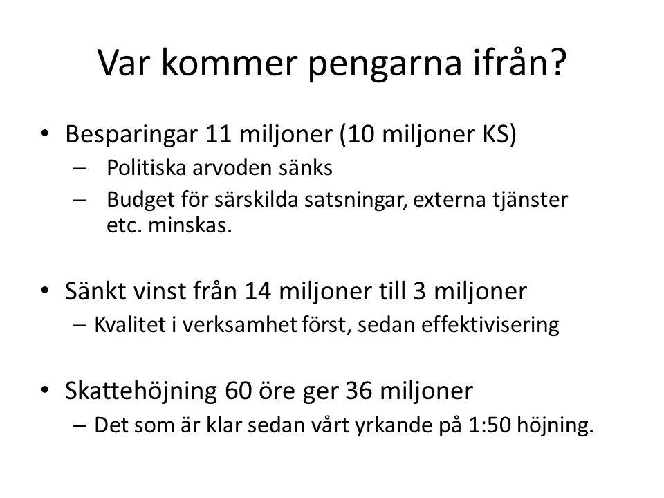 Var kommer pengarna ifrån? Besparingar 11 miljoner (10 miljoner KS) – Politiska arvoden sänks – Budget för särskilda satsningar, externa tjänster etc.