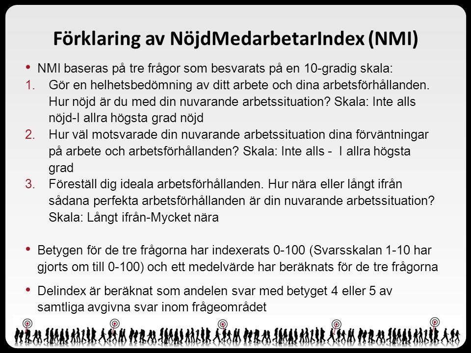 Förklaring av NöjdMedarbetarIndex (NMI) NMI baseras på tre frågor som besvarats på en 10-gradig skala: 1.Gör en helhetsbedömning av ditt arbete och dina arbetsförhållanden.