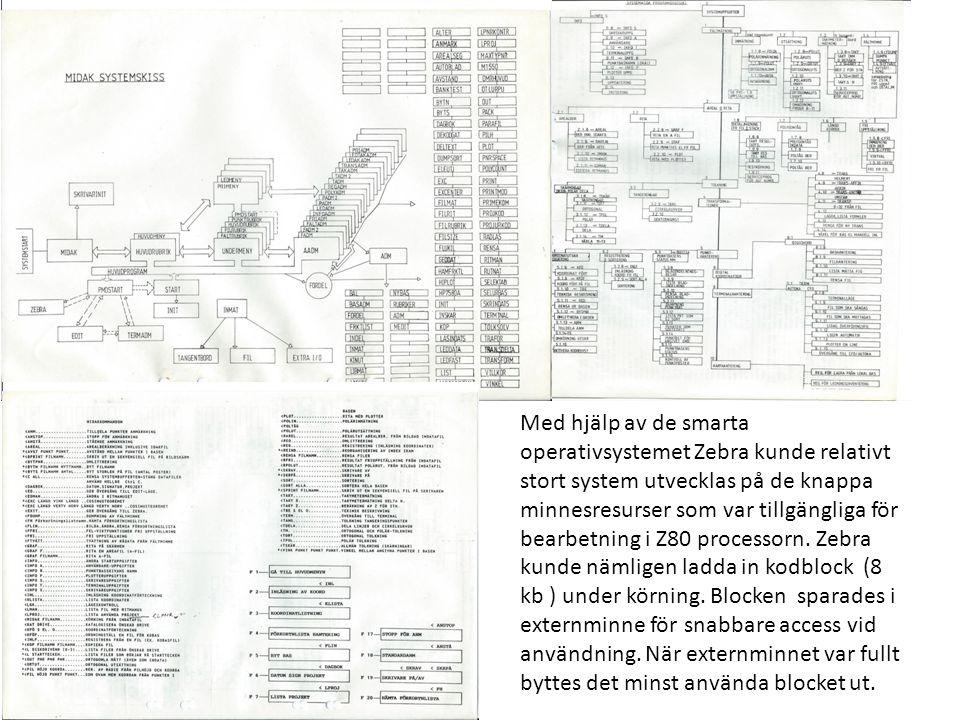 Med hjälp av de smarta operativsystemet Zebra kunde relativt stort system utvecklas på de knappa minnesresurser som var tillgängliga för bearbetning i