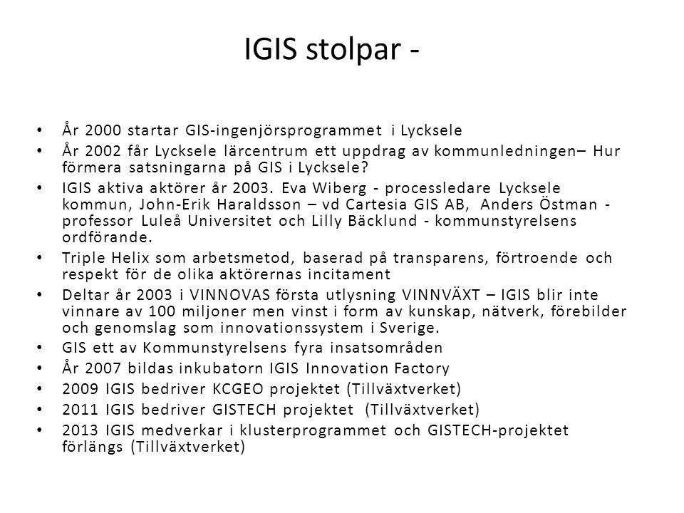 År 2000 startar GIS-ingenjörsprogrammet i Lycksele År 2002 får Lycksele lärcentrum ett uppdrag av kommunledningen– Hur förmera satsningarna på GIS i Lycksele.
