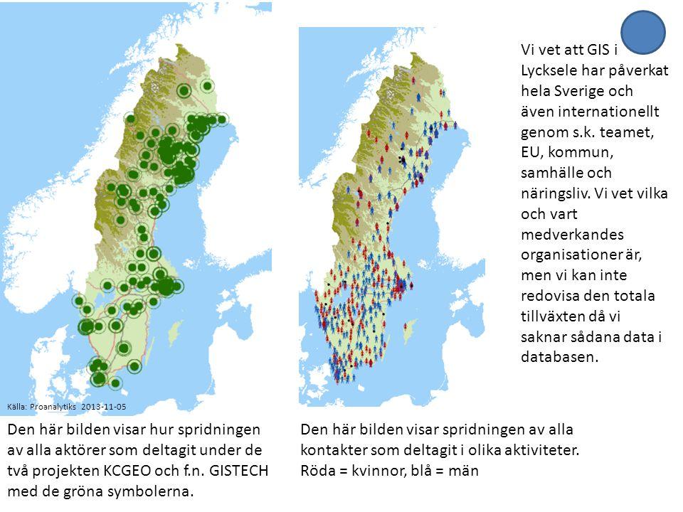 Den här bilden visar hur spridningen av alla aktörer som deltagit under de två projekten KCGEO och f.n.