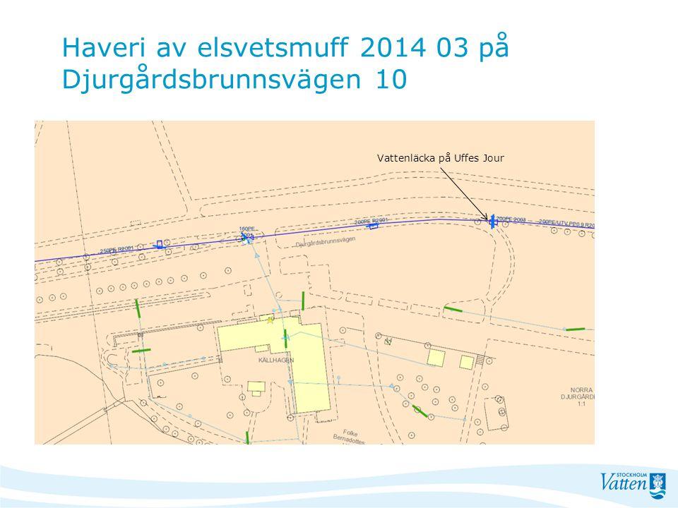 Haveri av elsvetsmuff 2014 03 på Djurgårdsbrunnsvägen 10 Vattenläcka på Uffes Jour