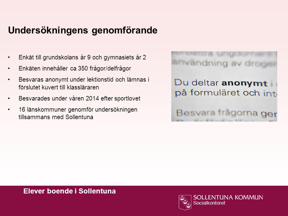 Socialkontoret Alkoholkonsumtion årlig, cl 100% alkohol – medelvärde, jämförelse mellan åren 2008, 2010, 2012 och 2014 cl Elever boende i Sollentuna årskurs 2 gymnasiet