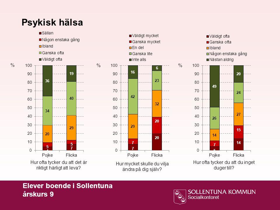 Socialkontoret Elever boende i Sollentuna årskurs 9 Psykisk hälsa Hur ofta tycker du att det är riktigt härligt att leva? Hur mycket skulle du vilja ä