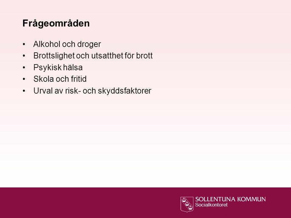 Socialkontoret Hur får du vanligen tag på alkohol, jämförelse mellan åren 2008, 2010, 2012 och 2014 - FLICKOR % Elever boende i Sollentuna årskurs 2 gymnasiet