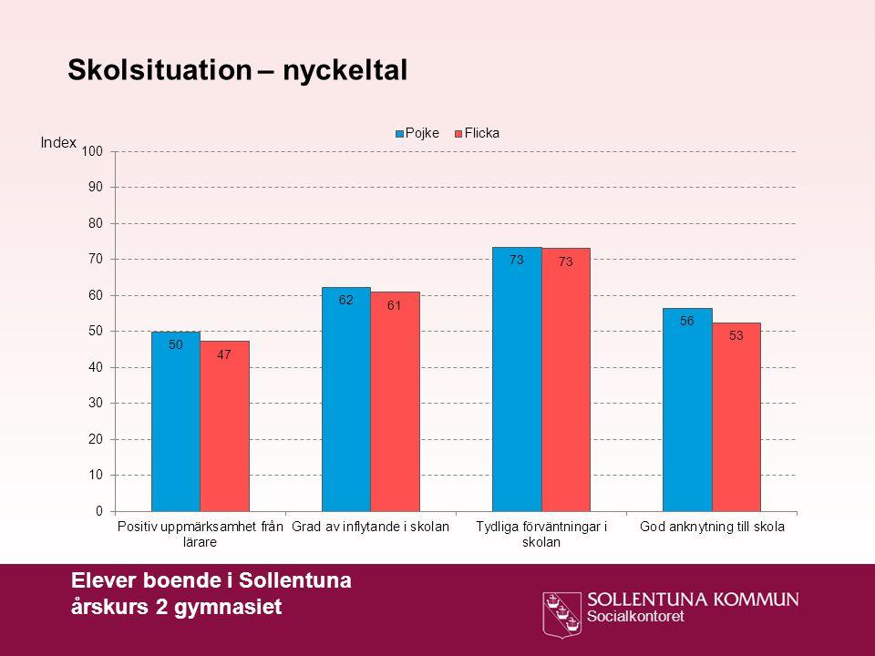 Socialkontoret Index Skolsituation – nyckeltal Elever boende i Sollentuna årskurs 2 gymnasiet
