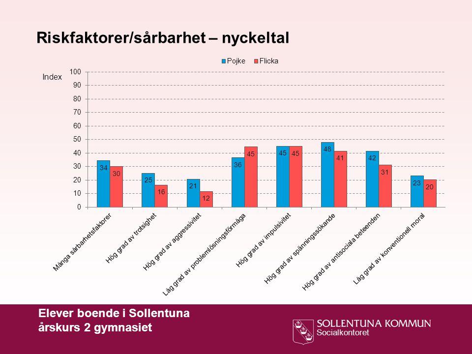 Socialkontoret Index Riskfaktorer/sårbarhet – nyckeltal Elever boende i Sollentuna årskurs 2 gymnasiet
