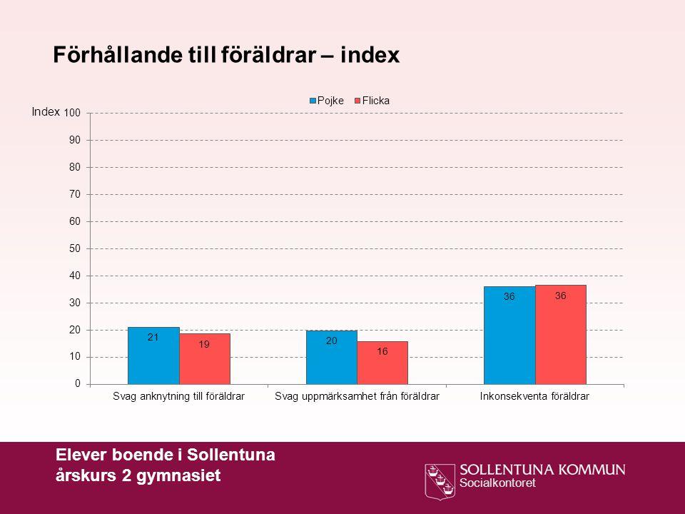 Socialkontoret Index Förhållande till föräldrar – index Elever boende i Sollentuna årskurs 2 gymnasiet