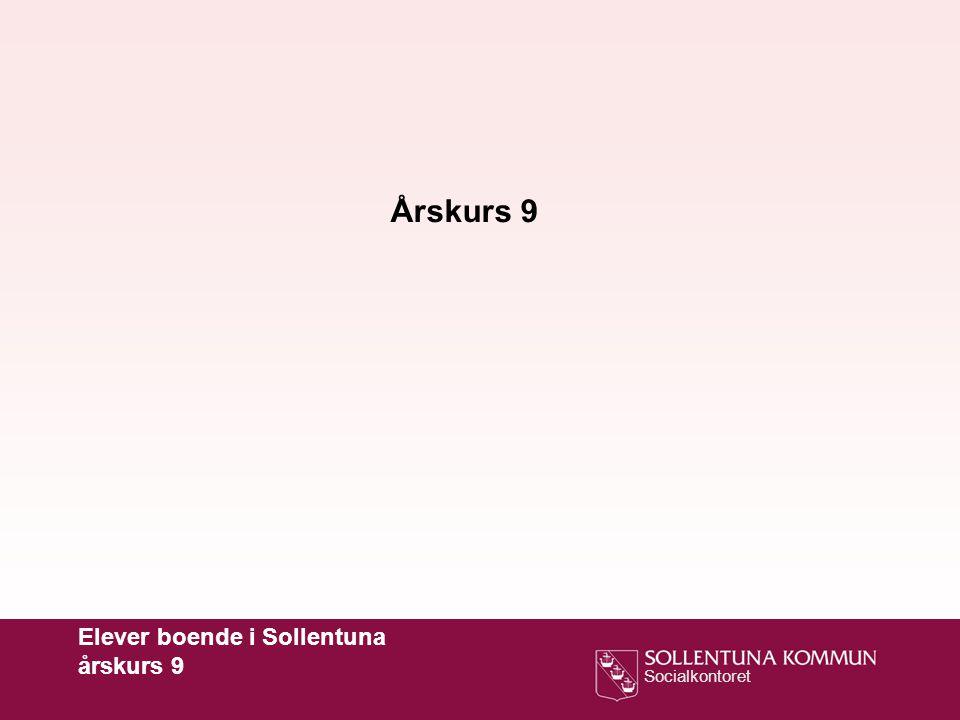 Socialkontoret Årskurs 9 Elever boende i Sollentuna årskurs 9