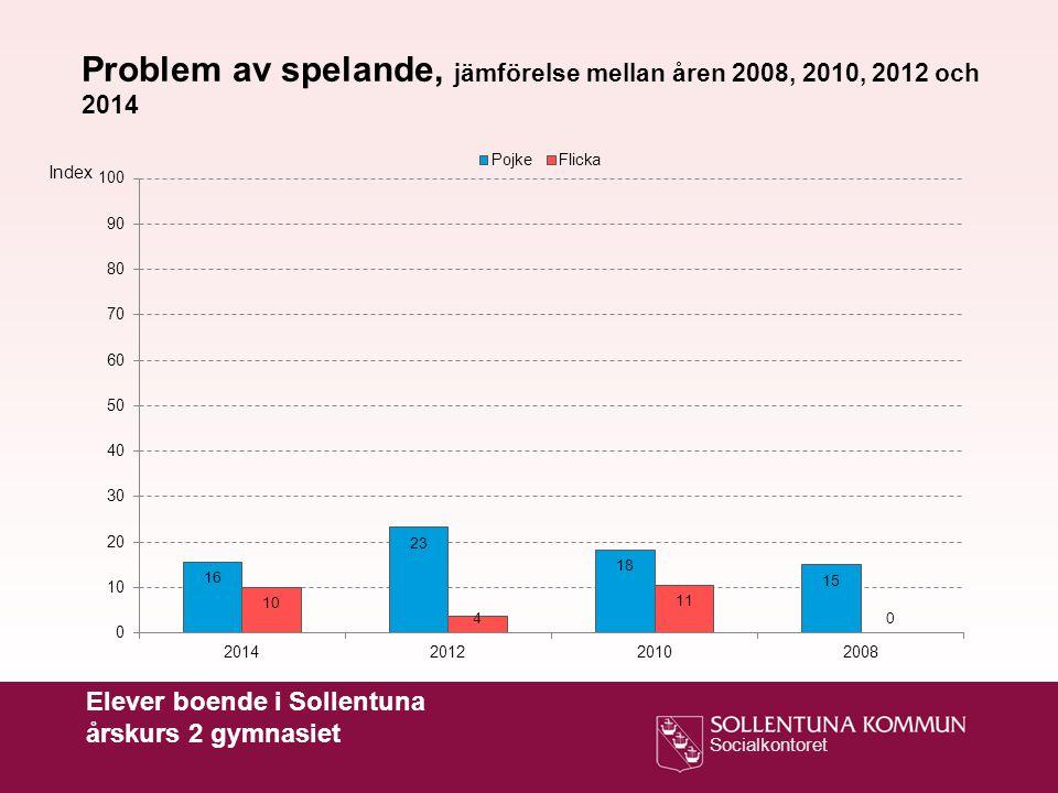 Socialkontoret Problem av spelande, jämförelse mellan åren 2008, 2010, 2012 och 2014 Index Elever boende i Sollentuna årskurs 2 gymnasiet
