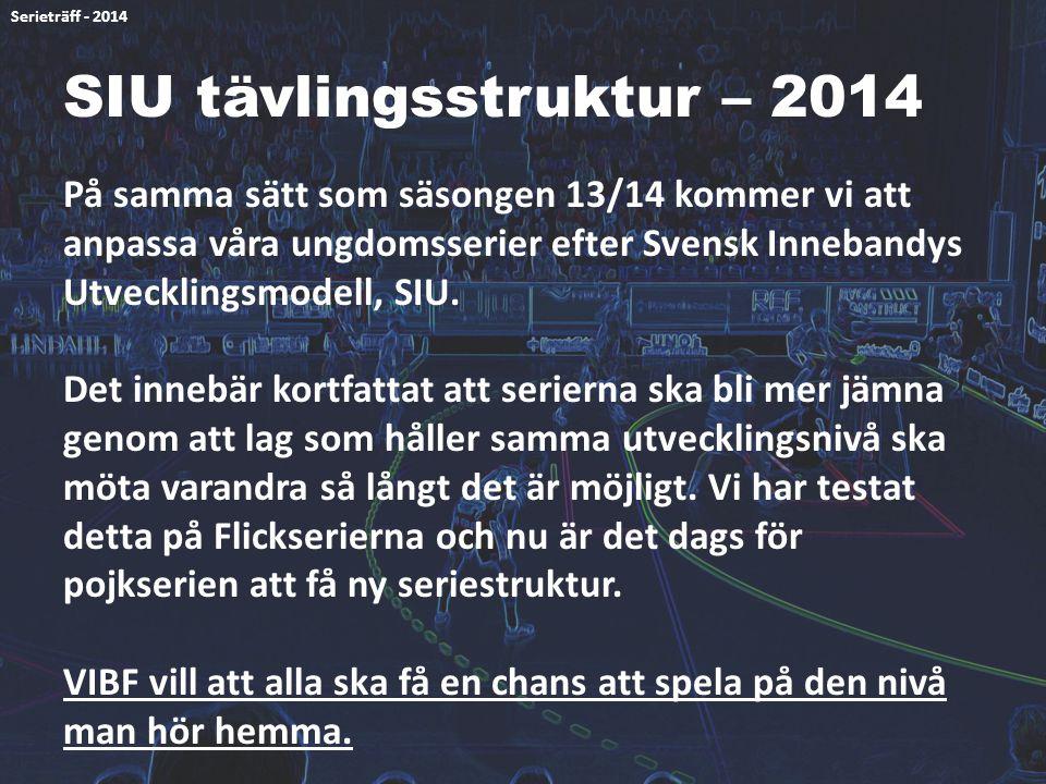 SIU tävlingsstruktur – 2014 På samma sätt som säsongen 13/14 kommer vi att anpassa våra ungdomsserier efter Svensk Innebandys Utvecklingsmodell, SIU.