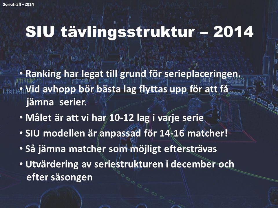 SIU tävlingsstruktur – 2014 Ranking har legat till grund för serieplaceringen. Vid avhopp bör bästa lag flyttas upp för att få jämna serier. Målet är