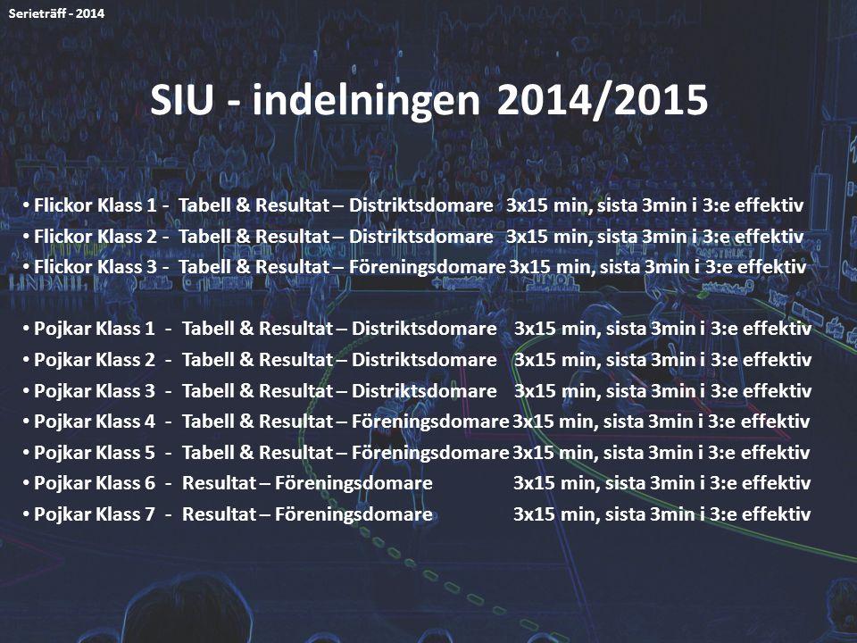 SIU - indelningen 2014/2015 Flickor Klass 1 - Tabell & Resultat – Distriktsdomare 3x15 min, sista 3min i 3:e effektiv Flickor Klass 2 - Tabell & Resul