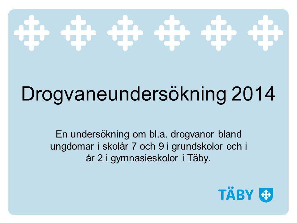 Drogvaneundersökning 2014 En undersökning om bl.a. drogvanor bland ungdomar i skolår 7 och 9 i grundskolor och i år 2 i gymnasieskolor i Täby.
