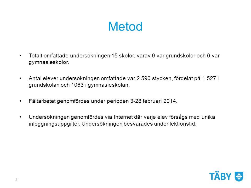 Andel elever som utfört skadegörelse, utveckling 2008 - 2014 KLK, PLA Kerstin Stolt, augusti 201423