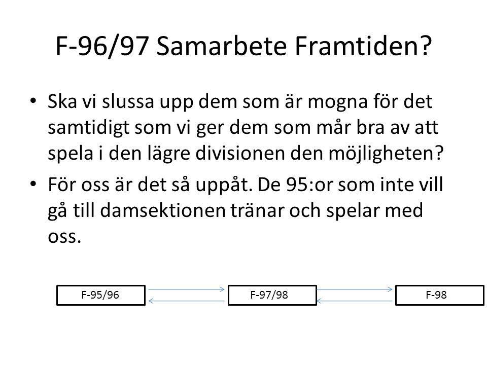 F-96/97 Samarbete Framtiden.