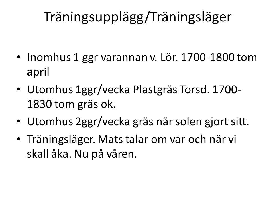 Träningsupplägg/Träningsläger Inomhus 1 ggr varannan v.
