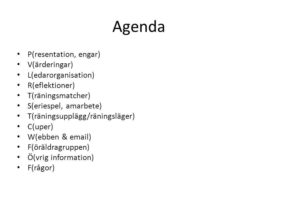Presentation Presentation av oss I ledarorganisationen Bakgrund, personlighet whatever.