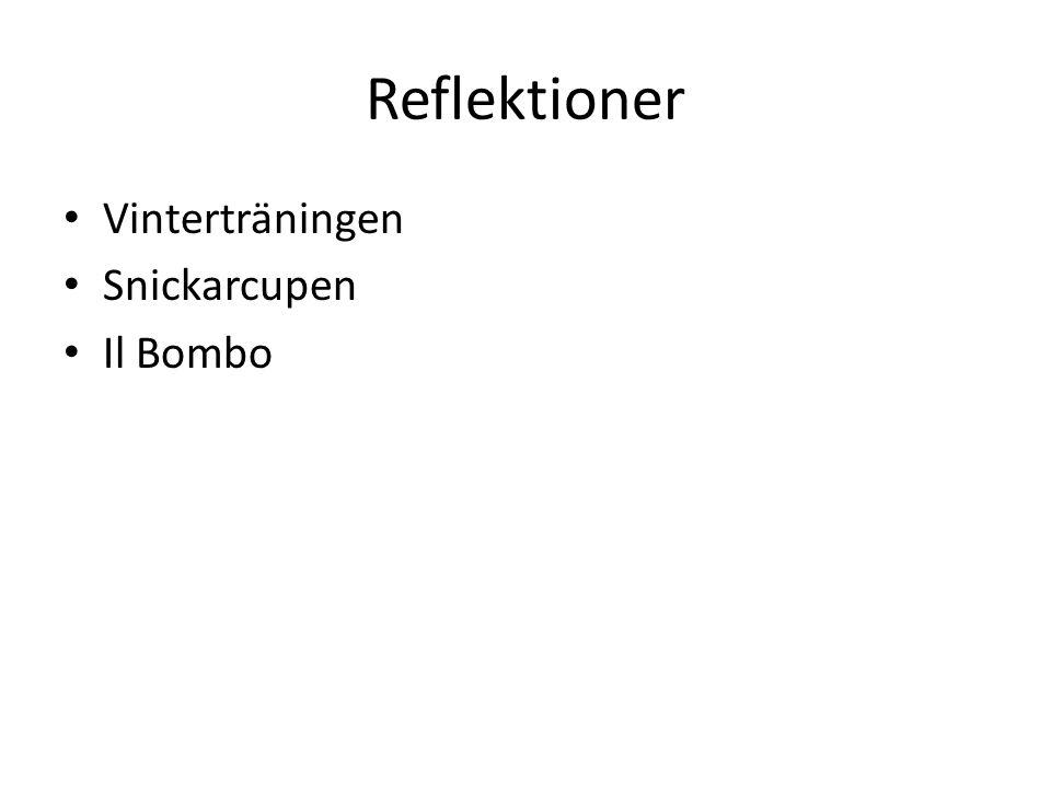 Reflektioner Vinterträningen Snickarcupen Il Bombo