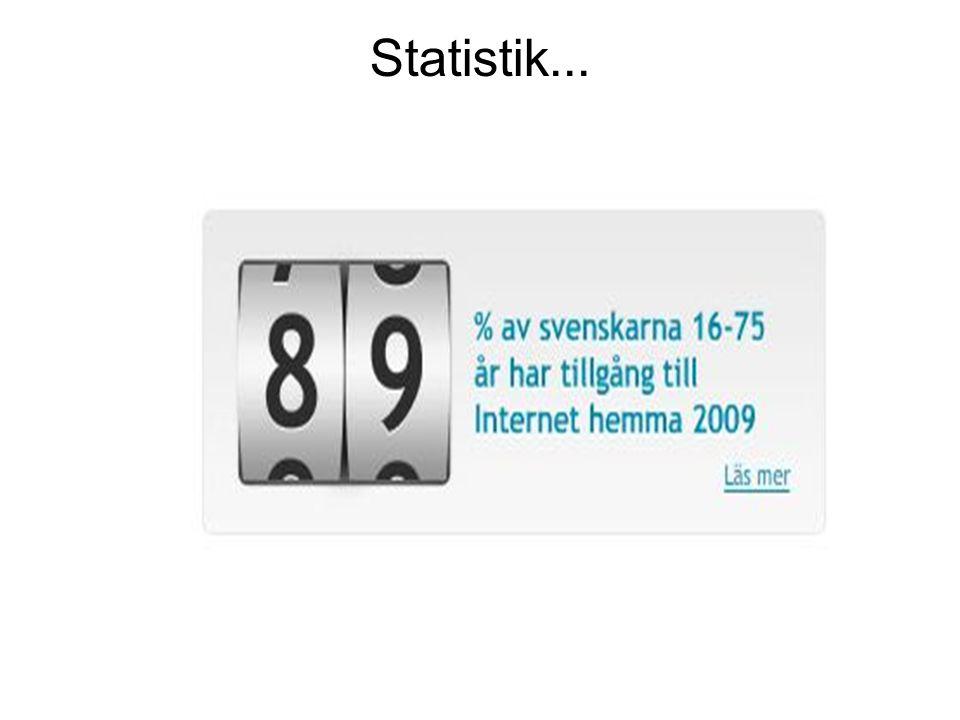 Statistik...