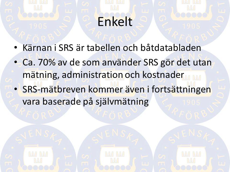 Enkelt Kärnan i SRS är tabellen och båtdatabladen Ca. 70% av de som använder SRS gör det utan mätning, administration och kostnader SRS-mätbreven komm