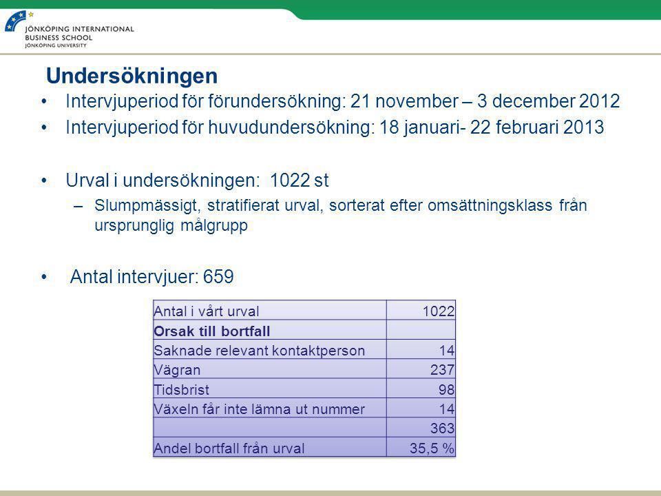 Undersökningen Intervjuperiod för förundersökning: 21 november – 3 december 2012 Intervjuperiod för huvudundersökning: 18 januari- 22 februari 2013 Ur