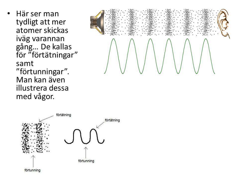 """Här ser man tydligt att mer atomer skickas iväg varannan gång… De kallas för """"förtätningar"""" samt """"förtunningar"""". Man kan även illustrera dessa med våg"""