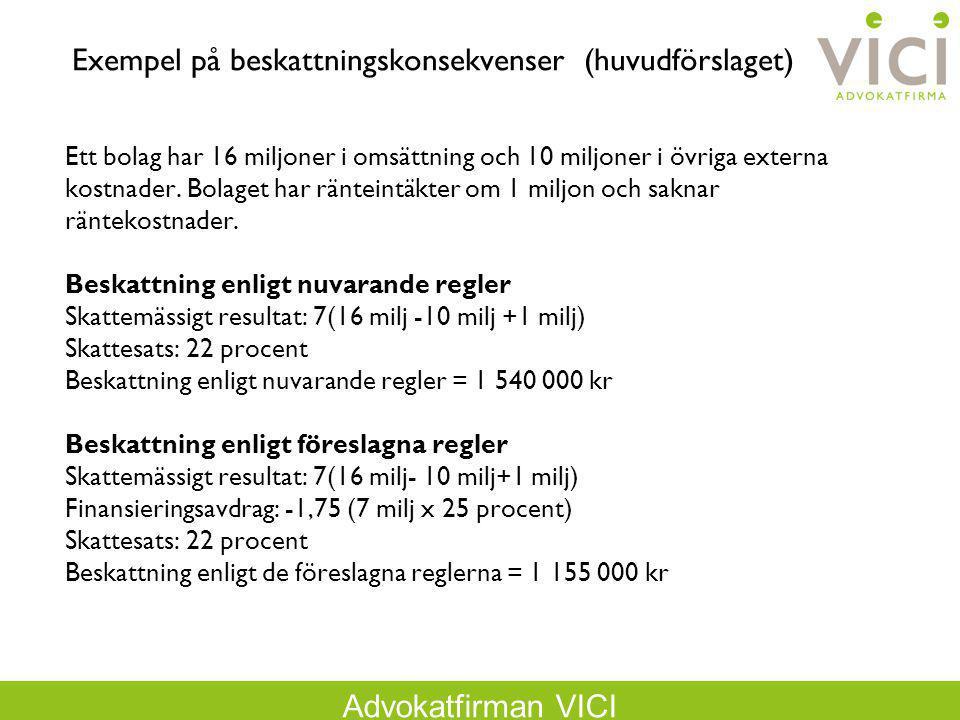 Advokatfirman VICI Exempel på beskattningskonsekvenser (huvudförslaget) Ett bolag har 16 miljoner i omsättning och 10 miljoner i övriga externa kostna